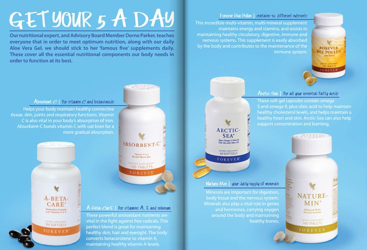 The famous five supplements that cover  all the nutritional components our body needs in order to function at its best every day.