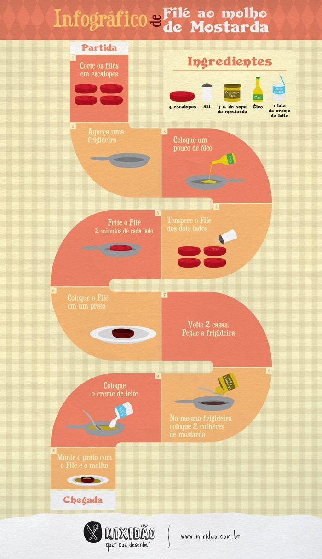 Receita Ilustrada de Filé Mignon ao molho de mostarda. Aprenda a fazer essa receita muito fácil e saborosa. Ingredientes: Filé Mignon, sal, mostarda e creme de leite