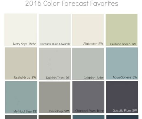 Discover The Latest Bathroom Color Trends