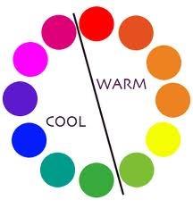 Koude en warme kleuren. Koude kleuren worden als koud ervaren zoals blauw, groen en paars. Warme kleuren zoals rood, geel en oranje worden als warm ervaren.