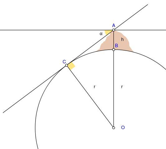 https://commons.wikimedia.org/wiki/File:Abu_Reyhan_Biruni-Earth_Circumference.svg