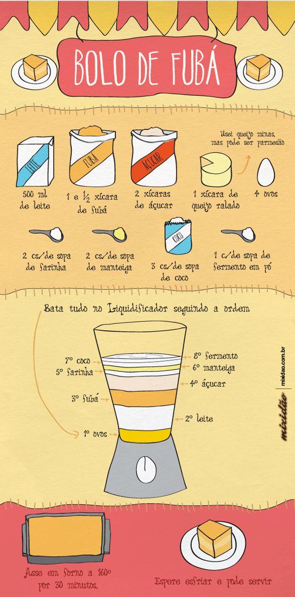 Receita-ilustrada: Bolo de Fubá http://mixidao.com.br/?p=630