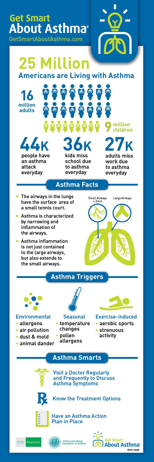Alternative Asthma Treatment *** You can get additional details at the image link.