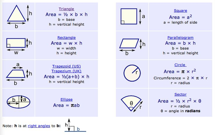 Area Of Plane Shapes Math Pinterest Planes