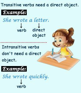 Transitive and Intransitive Verbs: Difference and Their Proper Usage