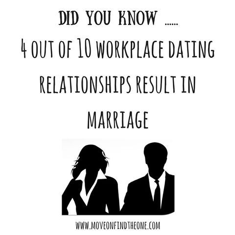 Ever had a relationship with a work colleague? Did it end in marriage? I have to say I was surprised when my research led me to find that 40% of workplace relationships end in marriage. This was higher than I expected as I always feel that the pressure of work and a relationship can sometimes be too much of a burden. However I guess working with someone gives you a great insight into their personality, you get to see what they are all about before dating as well as getting some idea of how…