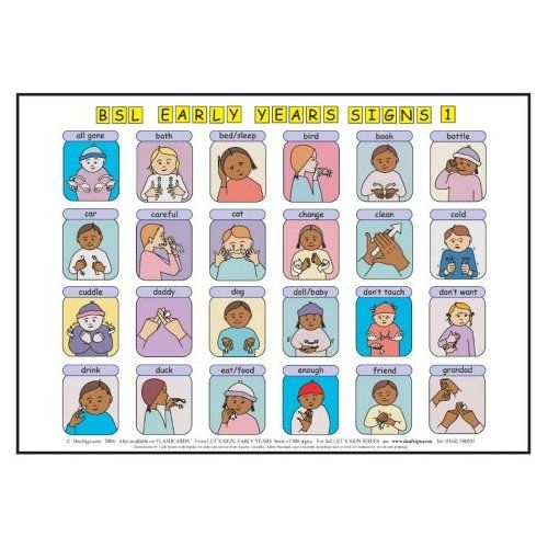 Top 25+ Best Baby Sign Language Chart Ideas On Pinterest