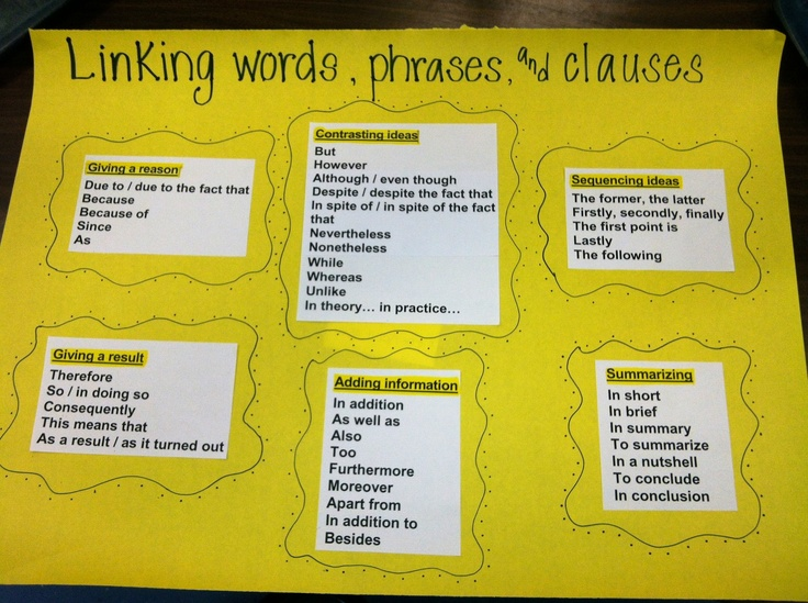 linking words and phrases for essay writing