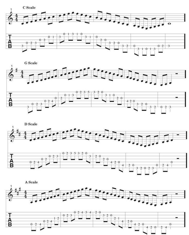 25 Best Ideas About Christmas Sheet Music On Pinterest: Best 25+ Guitar Sheet Music Ideas On Pinterest