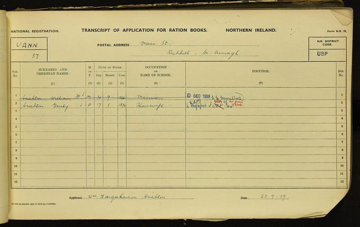 William Farquharson Crichton (a.k.a. Wilfred Crichton) and Emily Lloyd, 1939 national register, Richill, near Armagh.