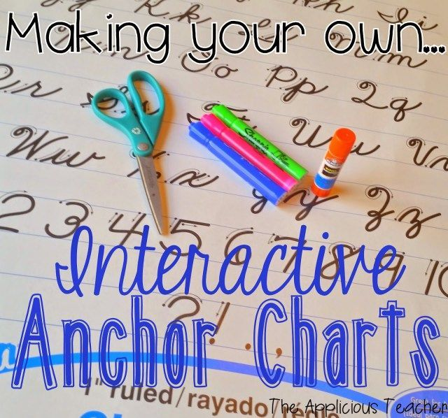 326 best Amazing Anchor ChartsThe Teacher Studio images on - anchor charts