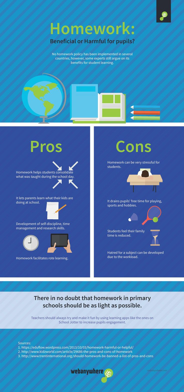Pros and Cons of Homework Infographic - http://elearninginfographics.com/pros-and-cons-of-homework-infographic/