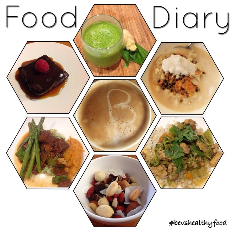 My Food Diary 5 June 15 1⃣Green Smoothie 2⃣Gluten Free Oats 3⃣Leftover Chicken Curry 4⃣Trail Mix 5⃣Slow Cooked Beef 6⃣Chocolate Brownie   〰〰〰〰〰〰〰〰〰〰 Here is today's entry in My Food Diary. I love food and focus on nutrient dense foods, whole non-processed foods to fuel my body. I also like to have a treat after dinner with my coffee. I don't have chocolate brownie every night  Yum  〰〰〰〰〰〰〰〰〰〰 ➡️Get my FREE 1-Day Meal Plan for a full day of my healthy recipes to print out ➡️link…
