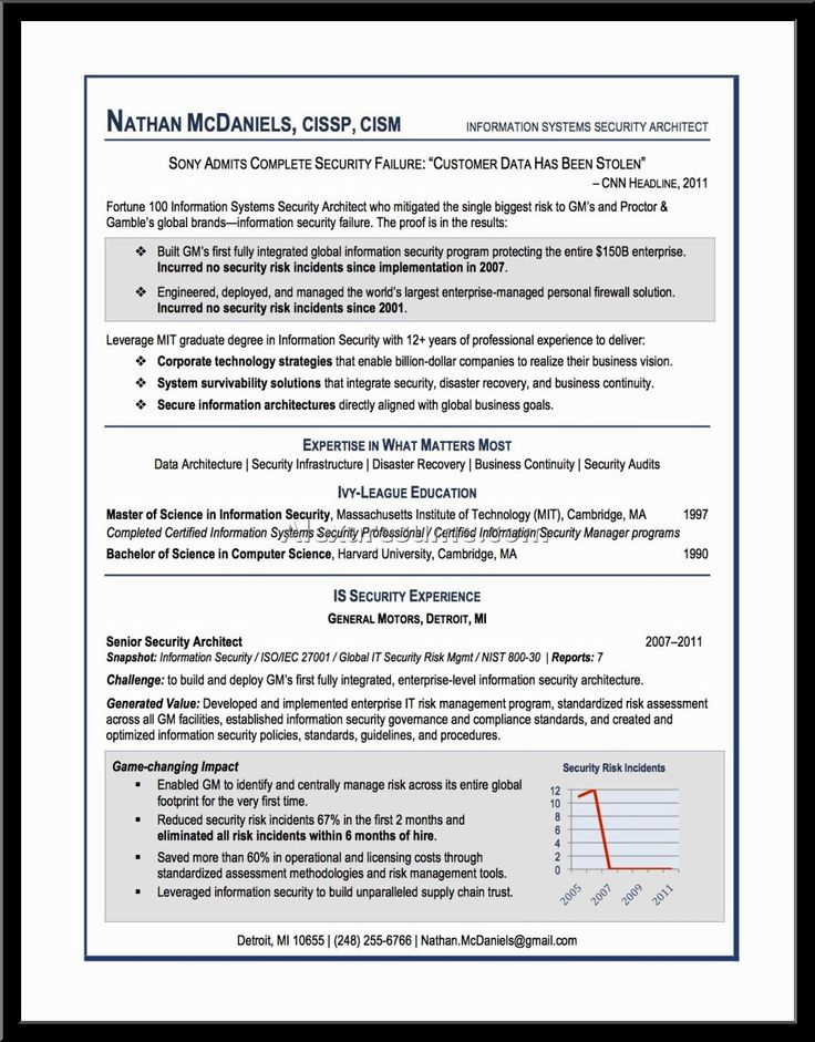 Great Resume Examples For Customer Service Sainde