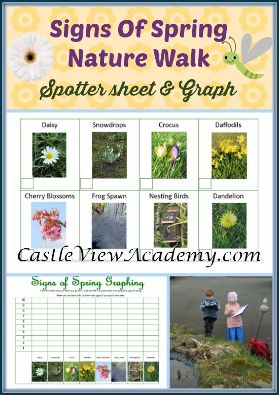 Free Signs of Spring Nature Walk Printables - http://www.yearroundhomeschooling.com/free-signs-of-spring-nature-walk-printables/