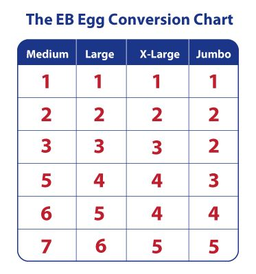 Best Food  Conversion Charts Images On   Recipes