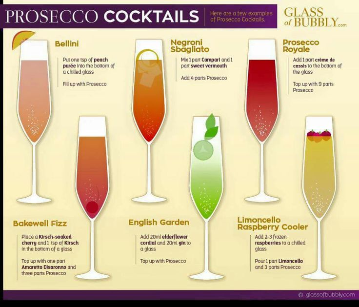 Looking forward to trying Glass of Bubbly's Prosecco Coctails on Wine Antics LIVE this week! #Bubbles #ProseccoLover