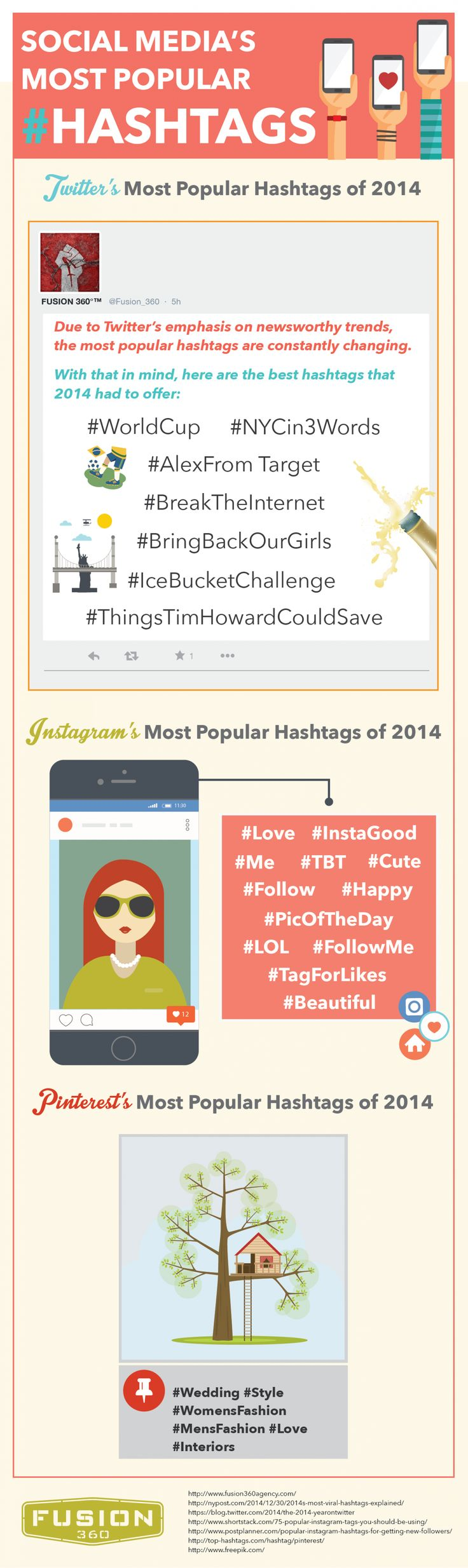 Social Media's Most Popular Hashtags Infographic
