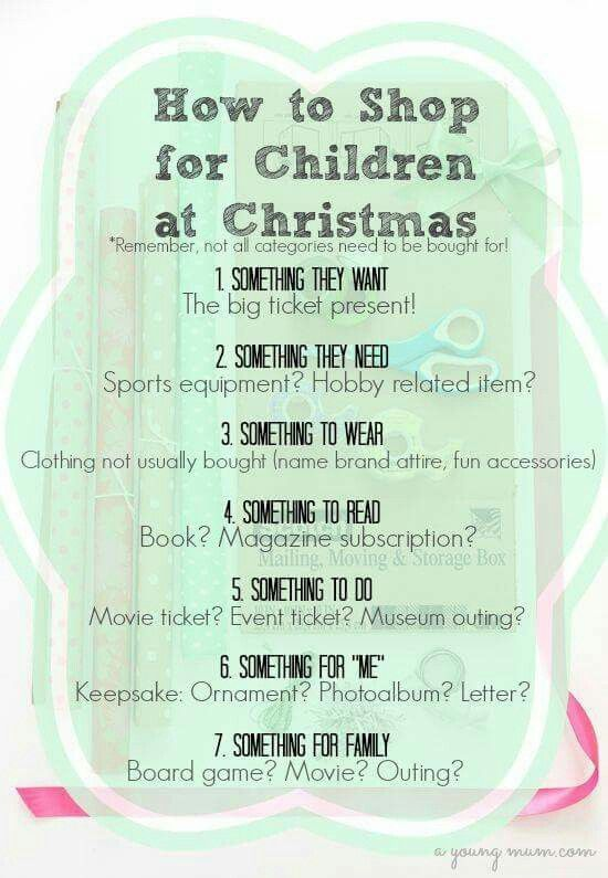 How to shop for kids at Christmas
