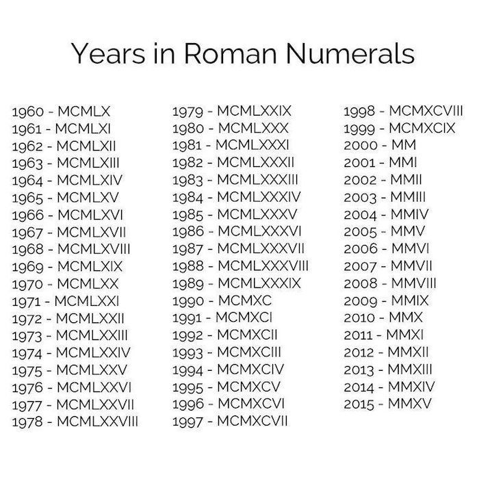 Years in Roman Numerals, List of Years, Tattoo with Roman Numerals #Tattoos #Ale