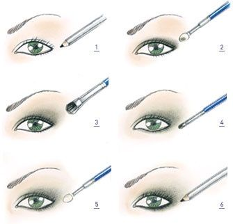 eye make-up how to....some people should really look at this!