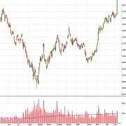 sai stock provides indian stock market news
