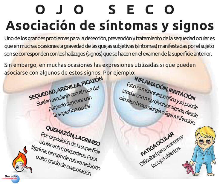 Ojo seco - signos y sintomas