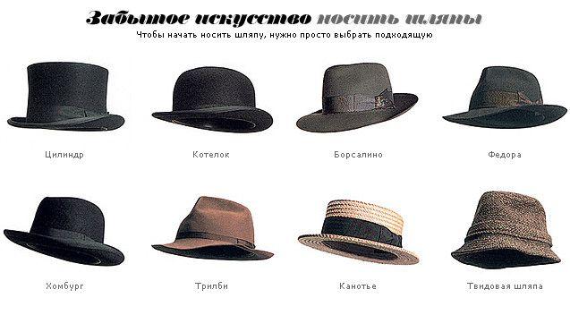 szhaman: Мужские шляпы