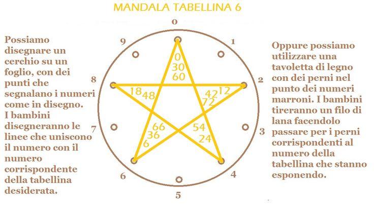 MANDALA TABELLINA 6