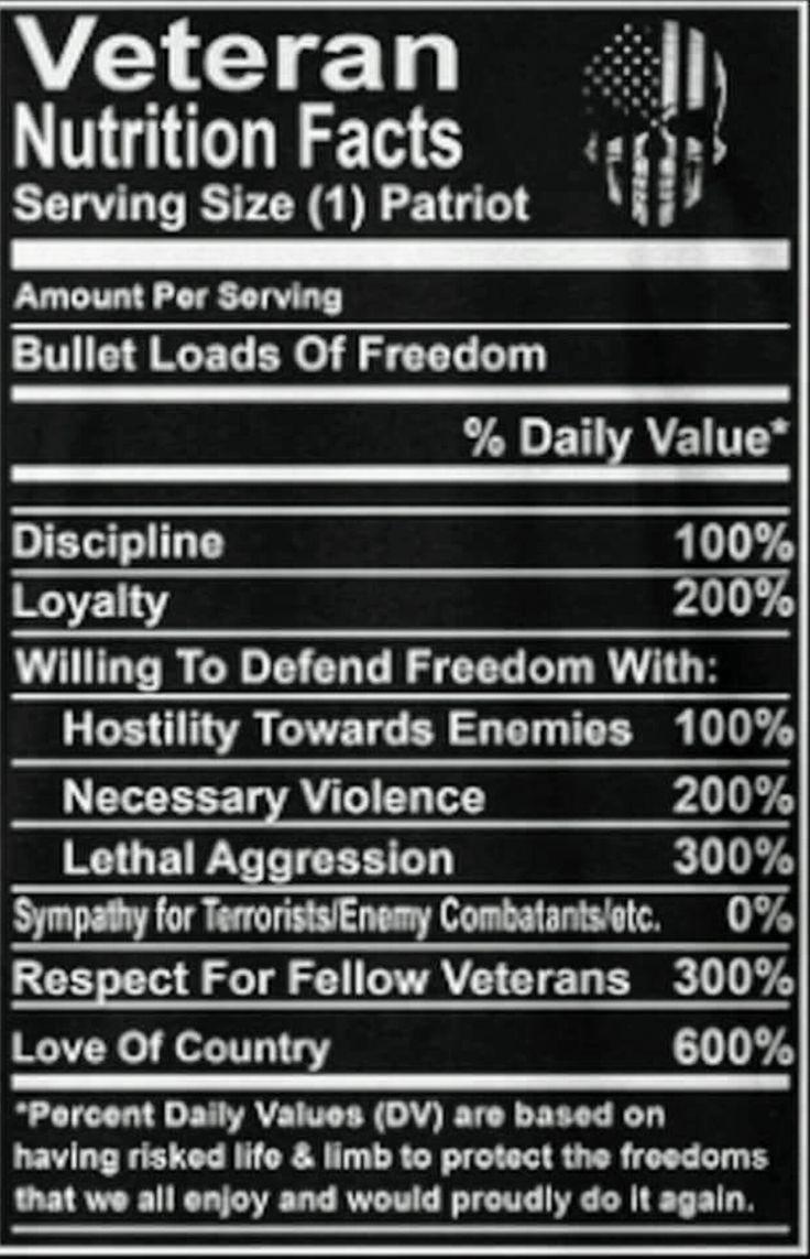 Veteran Nutrition Label