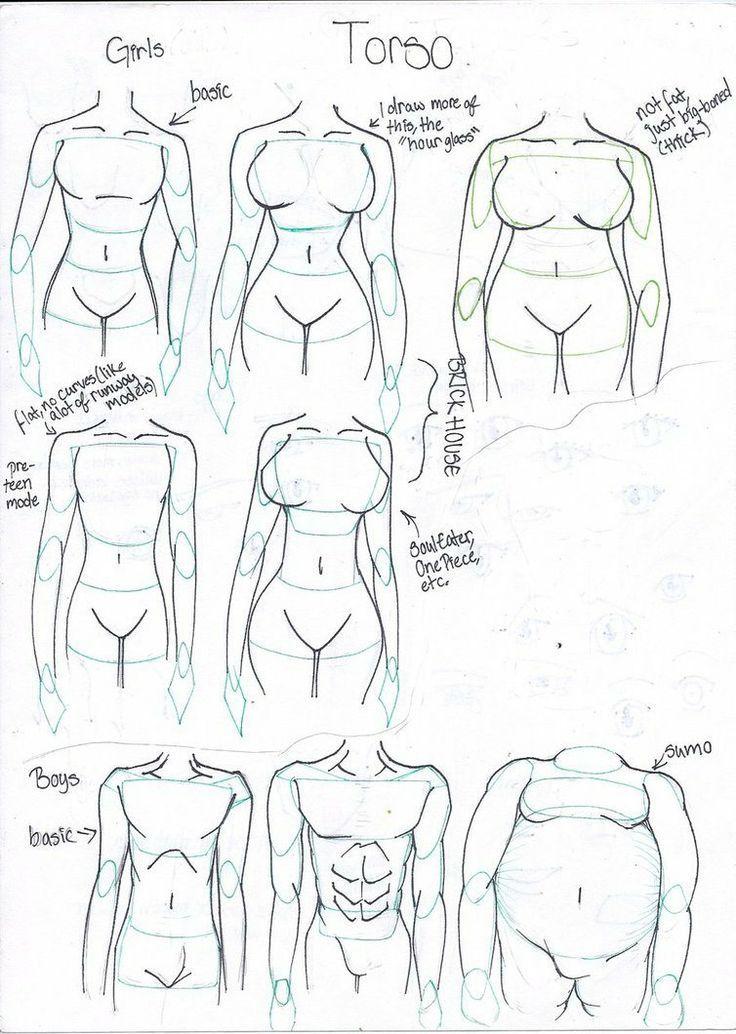 Apprendre à dessiner # 2: corps humain
