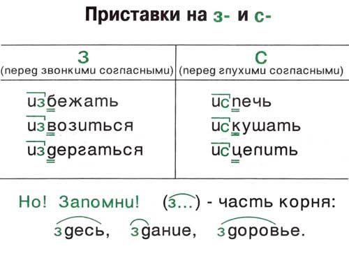 ГИА A6 Теоретический материал
