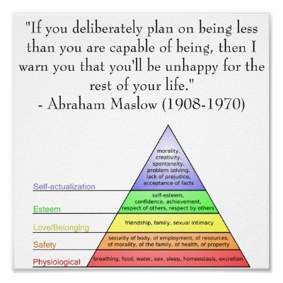 an examination of the hierarchy of needs by abraham maslow Maslow's hierarchy of needs is a motivational theory in psychology comprising a five-tier model of human needs, often depicted as hierarchical levels within a pyramid needs lower down in the hierarchy must be satisfied before individuals can attend to needs higher up.