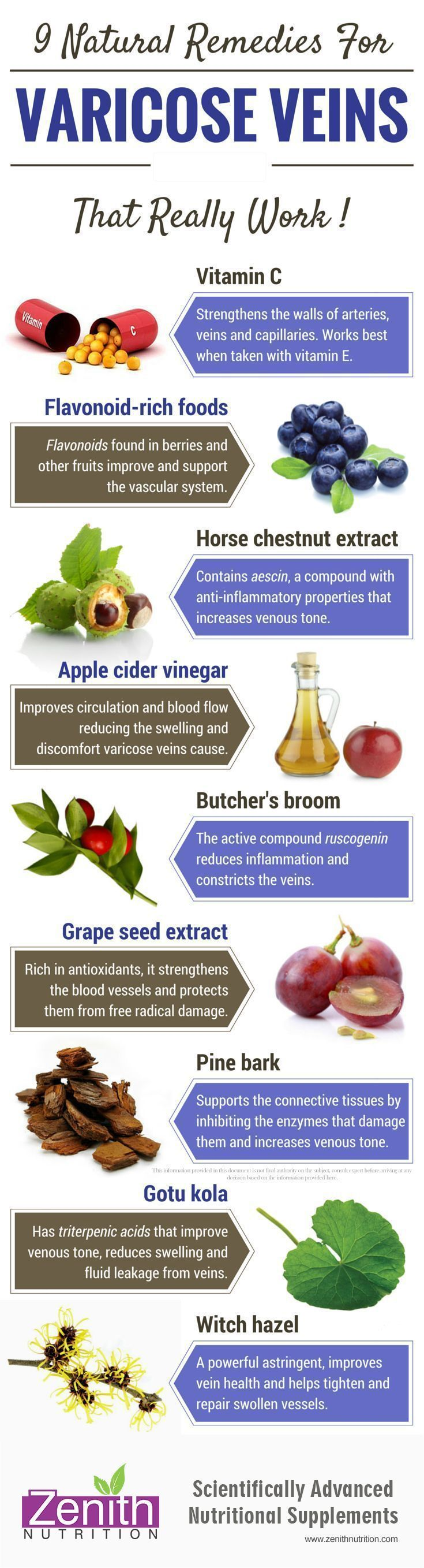 9 Natural Remedies for Varicose Veins. Vitamin C, Flavonoid-rich foods, Horse chest nut extract, Apple cider vinegar, Butcher's broom, Grape seed extract, Pine bark, Gotu Kola, Witch Hazel. Best supplements from Zenith Nutrition. Health Supplements. Nutritional Supplements. Health Infographics