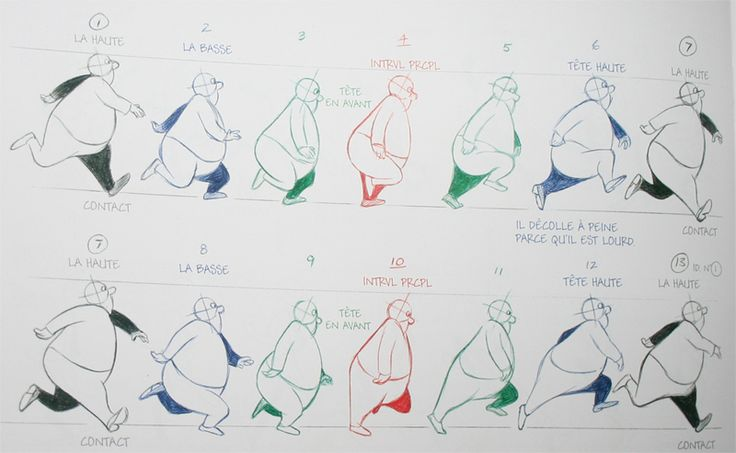 Ye Olde Walk from Richard Williams' useful classic, The Animator's Survival Kit Three things to do For Week 4! 1. Create an animated walk ...