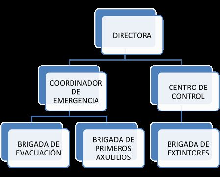 Resultado de imagen para brigadas de emergencia gif