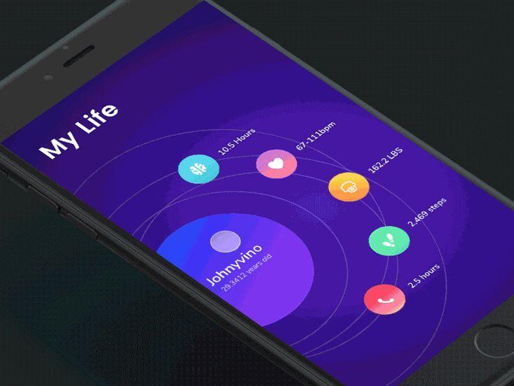 100 Best Mobile App Interaction on Behance