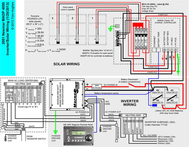 travel trailer wiring diagram salem travel trailer wiring diagram rv inverter wiring diagram | rv inverter wiring diagram | wiring diagrams | pinterest | the ...