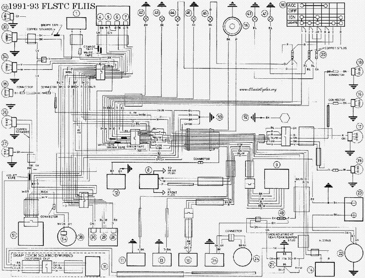 wiring diagram for harley davidson road king wiring 17 best images about engine art artworks harley on wiring diagram for harley davidson