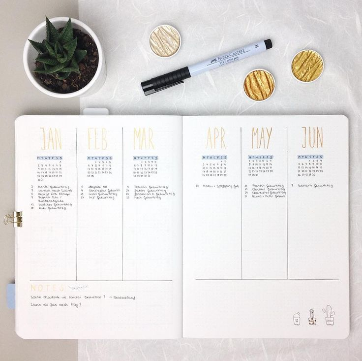German arthistory student with a big love for notebooks, organization and simplicity Save 10% @kawaiipenshop with the code 'PUREPLANNING'