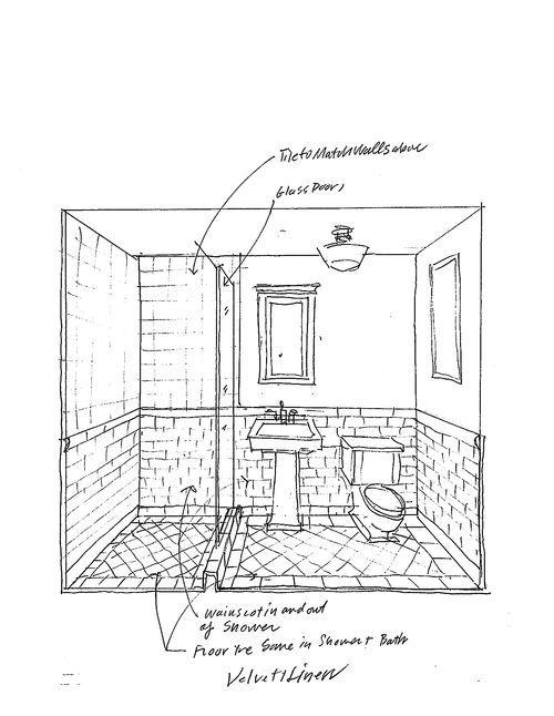 Image Result For Bathroom Make Overs