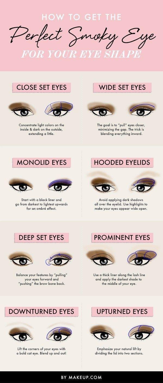 Si vous voulez apprendre à faire un œil charbonneux, réfléchissez à la combinaison de couleurs et à la quantité de chaque couleur nécessaire pour mettre en valeur la forme de vos yeux.   7 trucs tout bêtes pour se maquiller plus facilement