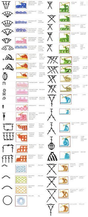 Mehr als 100 Häkelsymbole und wie sie nach dem Häkeln aussehen. Wörter sind in Spanisch und