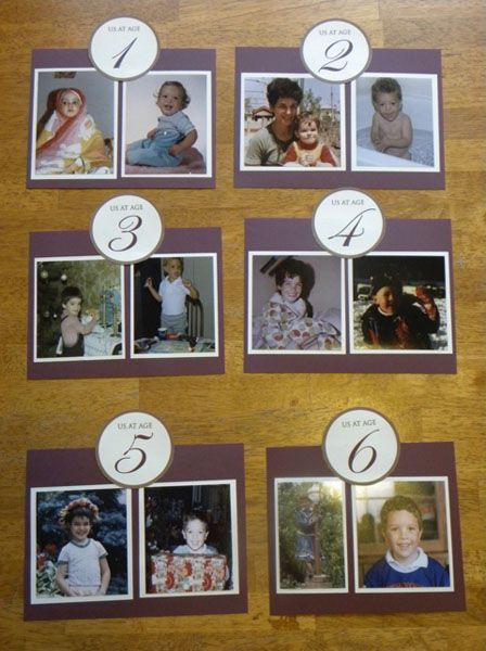 """through the years"" table numbering"