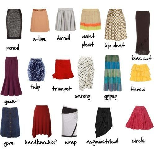 A visual glossary of Skirt types [Editor's Note: This is one of the most popular Fashion Infographics of 2013. Click here to see the full list.]: