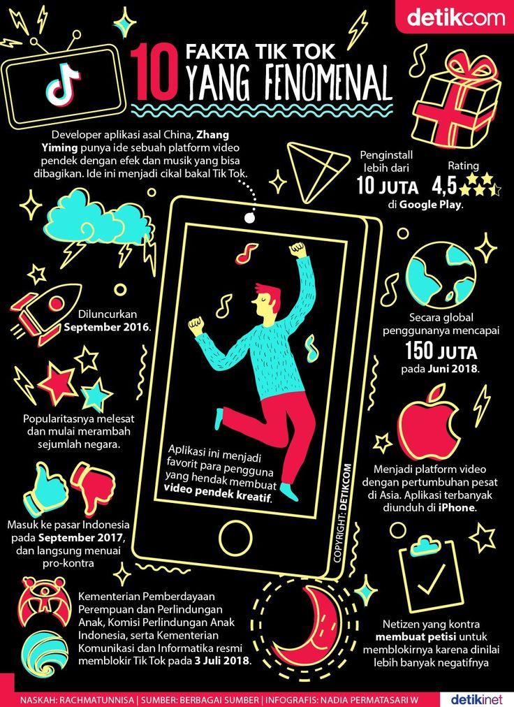 10 Fakta Tik Tok yang Fenomenal Pengetahuan, Buku, Aplikasi