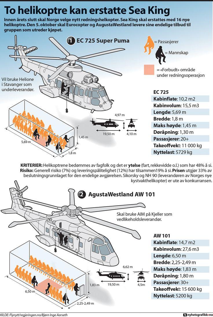 Nyhetsgrafikk, Marco Vaglieri • Two different helicopters, 2012