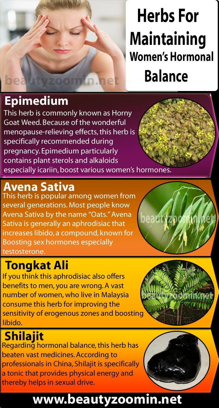Herbs for womens health
