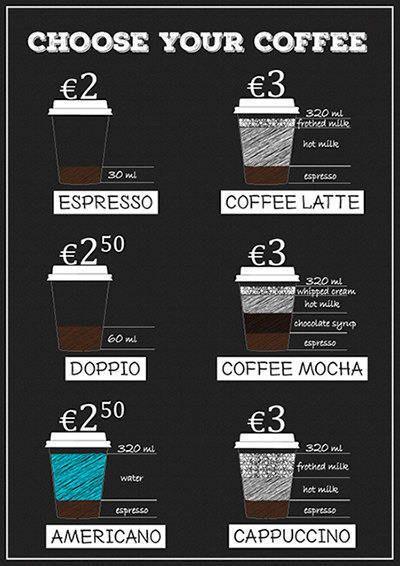 Постер кофе меню от PosterUA на Etsy