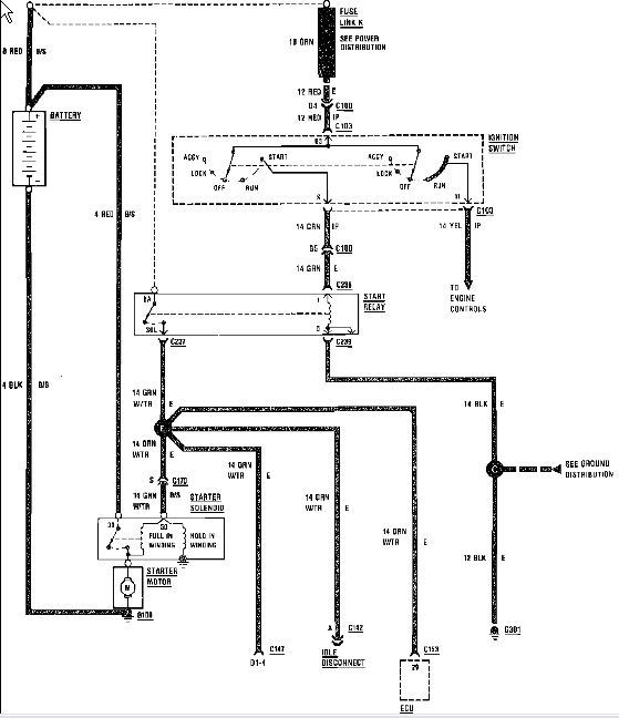 1994 Jeep Wrangler Ignition Wiring Diagram